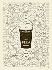 The Very Many Varieties of Beer Poster - Beer Decor - Man Cave Room Decorations