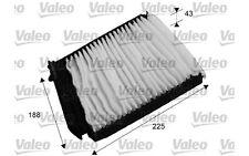 VALEO Filtro, aire habitáculo RENAULT CLIO MODUS NISSAN MICRA NOTE 698753