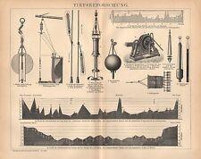 Tiefseeforschung Ozeanographie Lot Netz  Tiefsee Thermometer Holzstich 1895