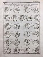 Espagne Monnaies Romaines Antiques 1725 Argent España Numismatique Rare Gravure