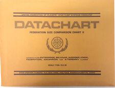 Star Trek Federation Size Comparison Datachart Blueprint Set- 2 Fold Out Sheets