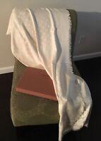NEW Louis Vuitton Monogram Silk/Wool Scarf/Shawl 100% Authentic