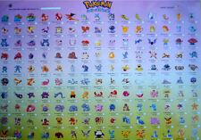 Pokemon go Original Poster