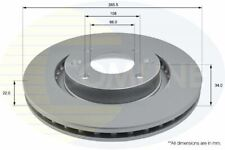 FRONT BRAKE DISCS SET BRAKING DISCS PAIR COMLINE FOR PEUGEOT 207 1.4 L ADC1518V