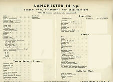 1951-1952 schede Lanchester 14HP - 6 pagine