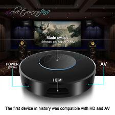 Miracast 1080P Wireless WiFi Display Dongle Receiver HDMI TV Stick DLNAAirPlay
