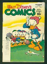 Walt Disney Comics & Stories #74-Golden Age 1946; Donald Duck Vintage; Dell