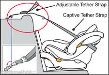 BABY CAPSULE TOP TETHER STRAP - Maxi Cosi  Britax Safe N Sound fits most   *NEW*
