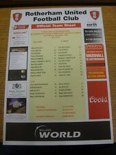 30/04/2005 Colour Teamsheet: Rotherham United v Brighton And Hove Albion [Red He