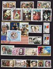 39T5 TCHAD 1 Bloc,20 timbres oblit. Personnages importants et tableaux célèbres