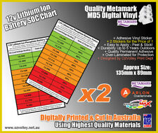 12v Lithium Ion Battery SOC Charge Chart Sticker x2 - Van, Solar, RV, Camping