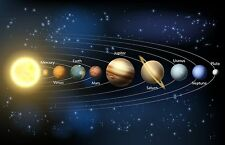SOLAR SYSTEM PLANETS SPACE POSTER 3 - A3 297X420MM - BUY 2 GET A 3RD FREE!