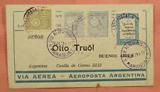 1929 PARAGUAY AIRMAIL TO ARGENTINA