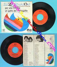 LP 45 7'' ZECCHINO D'ORO Per una frittella Un gallo del ANTONIANO no cd mc vhs*