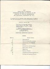 1947 Director of Civilian Marksmanship sale list; NRA