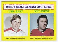 Goals Against Average Leaders 1973/ '74 Topps #4 - Ken Dryden Tony Esposito