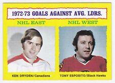 Goals Against Average Leaders 1973/ '74 Topps #4 - Ken Dryden Tony Esposito