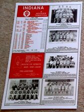 INDIANA UNIVERSITY HOOSIERS 1987-88 CHAMPIONS POSTER