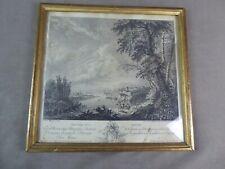 PROSPECTUS RHENI. Par F. Ed. Weirotter. Gravé par Mechel Basil. 1759.