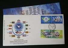 MALAYSIA FDC 2003 - XIII CONFERENCE OF NON-ALIGNED MOVEMENT