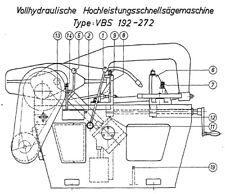Kasto Bügelsäge VBS 192-272 Bedienungsanleitung