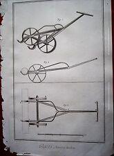 21-38-17 Gravure 18e Diderot et d'Alembert glaces chariot à rouleau