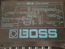 Boss Digital Delay RDD20