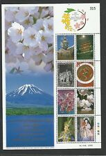 Thailand 2007 MNH Sheet 120th Ann. of Japan-Thailand Diplomatic Relation