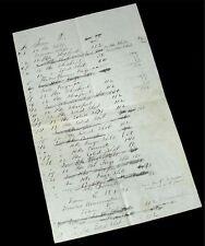 Civil War Munitions Ammunitions Supply List Union Yankee North Early