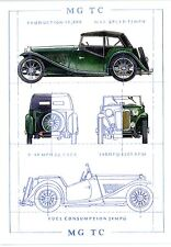 MG TC  Blueprint technical drawing style blank Greeting Card Motoring Art