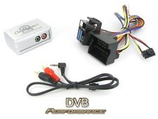 Connects2 CTVBMX003 To Fit BMW 5 Series 96 - 04 MP3 iPod Aux Input Audio Adaptor