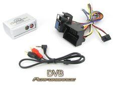 Connects2 CTVBMX003 BMW Mini 2001 - 2006 MP3 iPod Aux Input Audio Adaptor