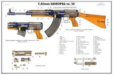 Color POSTER Of Czech Republic Sa58 Vz58 Vz 2008  7.62x39 Rifle  LQQK & BUY NOW