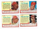 1962 Post Football Cards 47