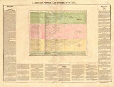 """""""sustratos Rivières du globe"""". mundo más larga Ríos. Buchon 1825 Mapa Antiguo"""