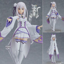 Max Factory figma Re:ZERO -Starting Life in Another World- Emilia