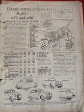 Motor Trader Service Data AUSTIN A70 & A90 HAMPSHIRE & ATLANTIC 1948-50