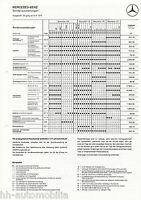 Mercedes Sonderausstattungen Preisliste 13.9.79 Auto 1979 R 107 SL W 116 126 123