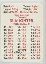 1975 APBA Baseball Great Teams of the Past Enos Slaughter HOF
