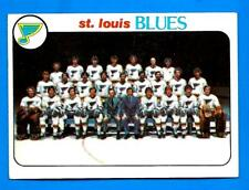 1978-79 Topps St. Louis Blues Team Card (vg-ex)