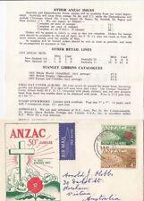 Handstamped New Zealand Stamps