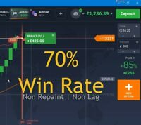 Binary Options Strategy System Indicator Mt4 Non Repaint Forex Trading 70% Win