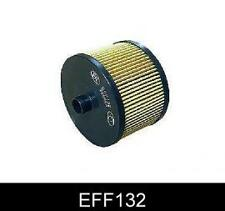 COMLINE FUEL FILTER EFF132 FIT PEUGEOT 407 (2004-) 2.0 HDI OE QUALITY PART