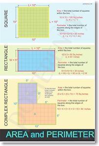 Area & Perimeter - Math Elementary Classroom NEW POSTER