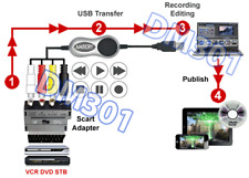 Scart RGB RCA S-Video Audio To USB DVR Adapter MPEG Editor Recorder