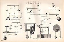 1880 Imprimé ~Levier ~ avec Roue et Essieu ~ Courbé Levier Composé Steelyard Et