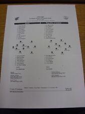 29/07/2011 Teamsheet: Euro U19 Championships - Semi- Final - Spain U19 v Republi