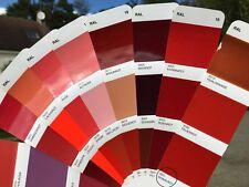 Peinture carrosserie: Rouge Signal RAL 3001 brillant direct + durcisseur diluant
