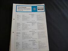 Original Service Manual  Telefunken Jubilate 105