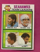 1979 TOPPS # 244 SEAHAWKS  UNMARKED TEAM LEADER EX-MT CHECKLIST (INV# A3268)